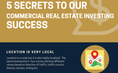 5 Secrets To Our Commercial Real Estate Investing Success (Infographic)